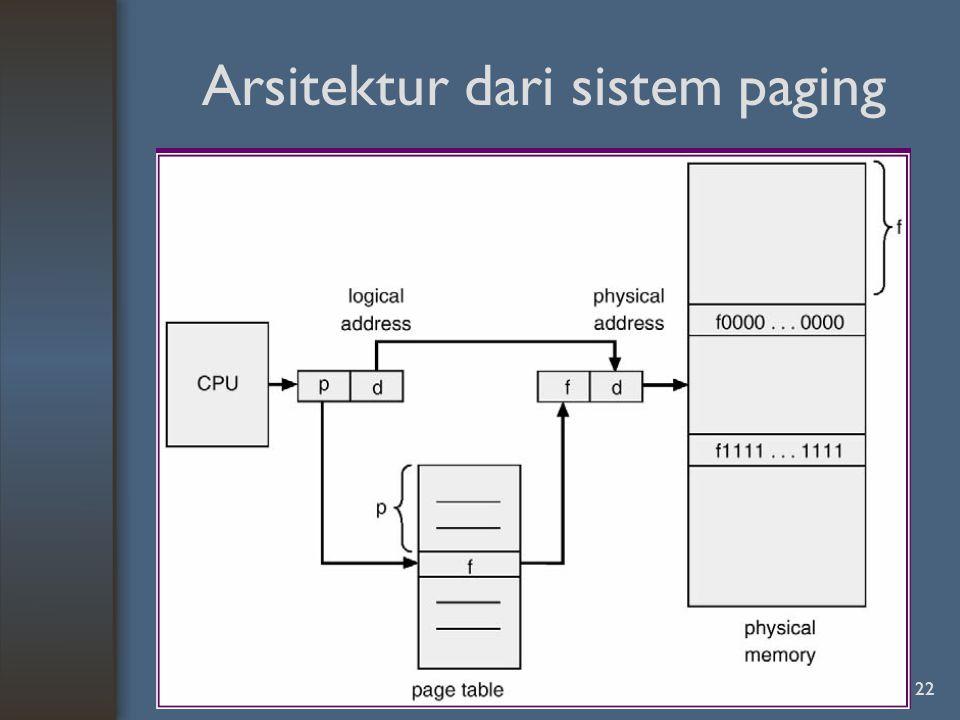 Arsitektur dari sistem paging 22