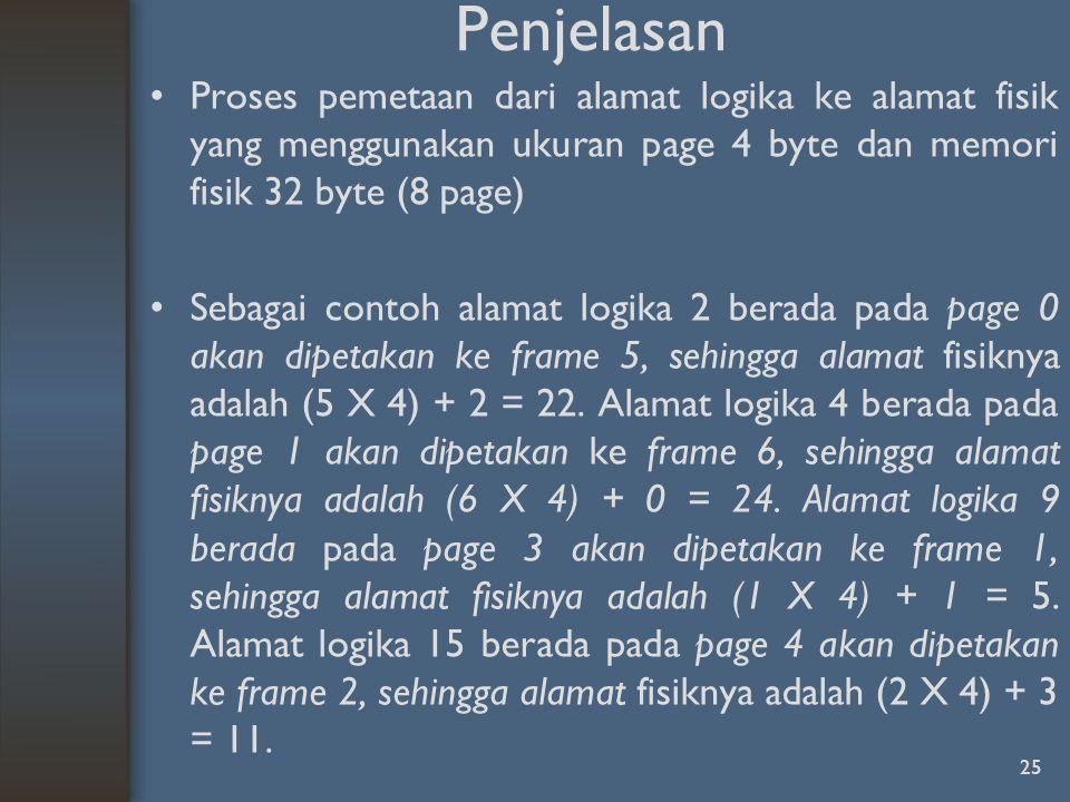 Penjelasan Proses pemetaan dari alamat logika ke alamat fisik yang menggunakan ukuran page 4 byte dan memori fisik 32 byte (8 page) Sebagai contoh alamat logika 2 berada pada page 0 akan dipetakan ke frame 5, sehingga alamat fisiknya adalah (5 X 4) + 2 = 22.