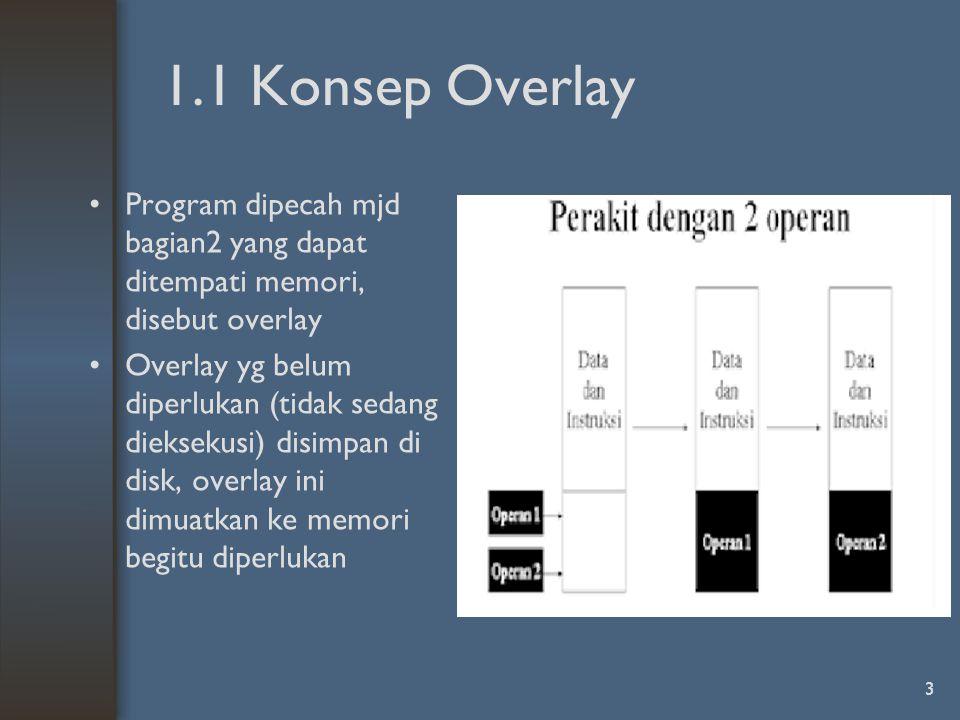 3 1.1 Konsep Overlay Program dipecah mjd bagian2 yang dapat ditempati memori, disebut overlay Overlay yg belum diperlukan (tidak sedang dieksekusi) disimpan di disk, overlay ini dimuatkan ke memori begitu diperlukan