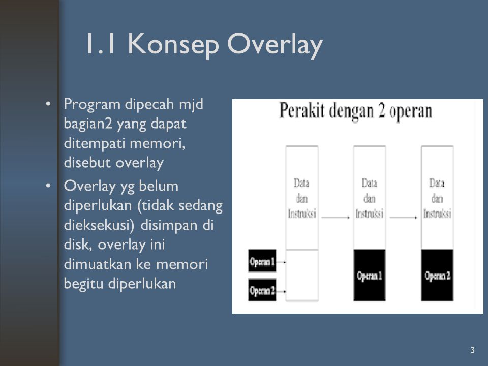 4 Pertukaran (swap) overlay diatur oleh SO, sedangkan pembagian menjadi overlay- overlay dilakukan pemrograman.