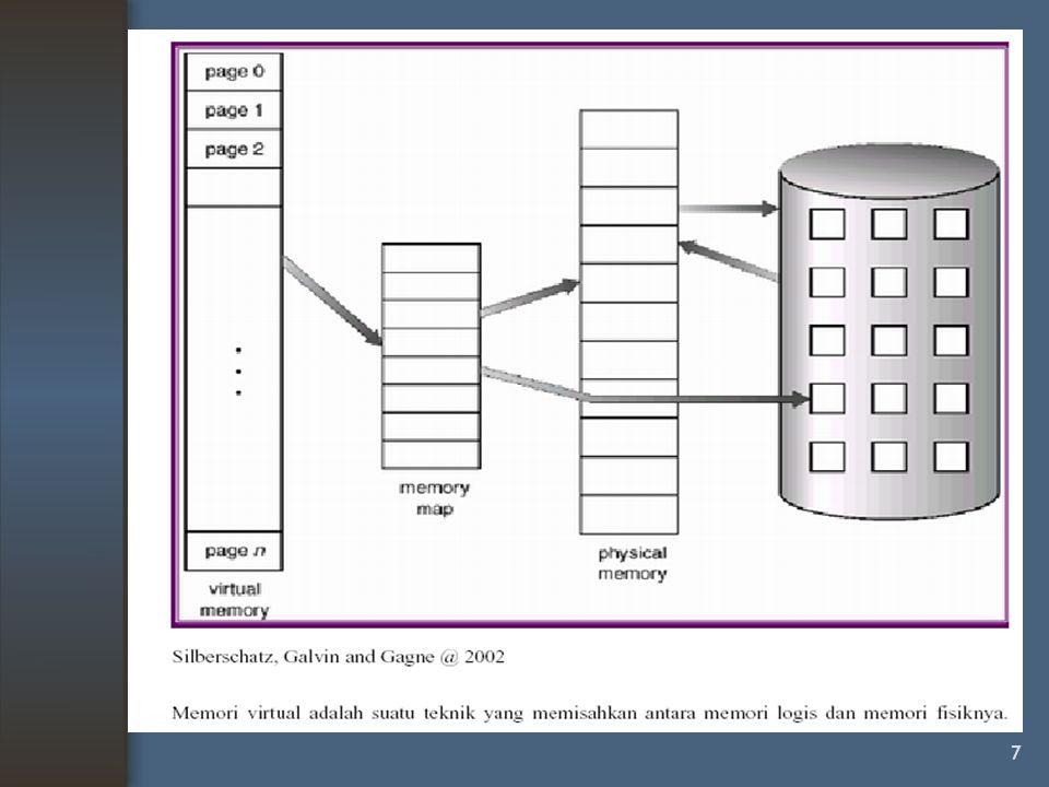 8 Memori maya dan Multiprogramming Memori maya meningkatkan efesiensi multiprogramming, keduanya saling melengkapi.