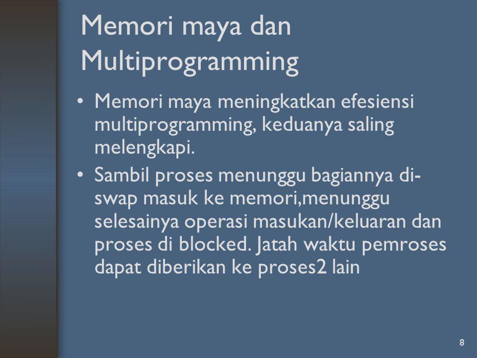 9 Memori maya tidak mengubah kode program.