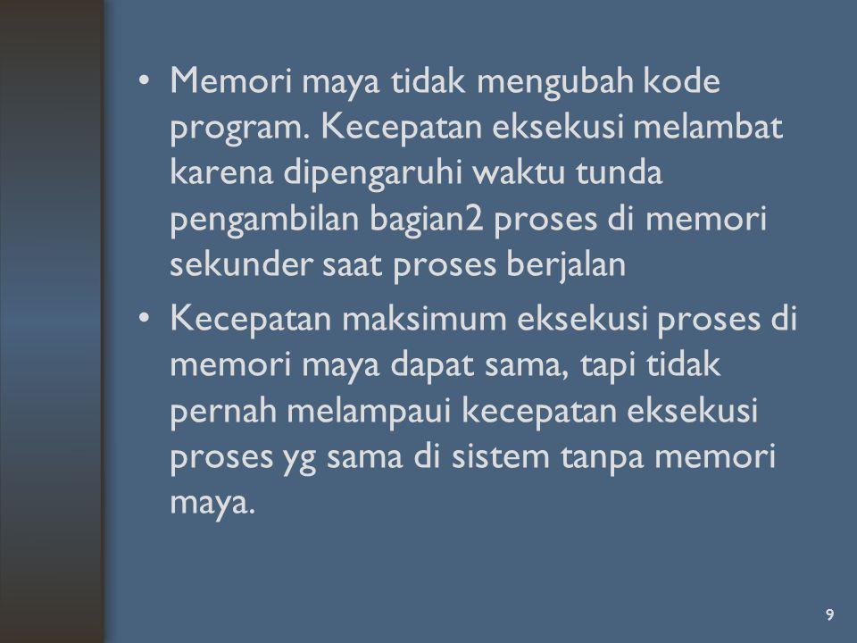 10 Sebagaimana dikatakan di atas bahwa hanya sebagian dari program yang diletakkan di memori fisik.