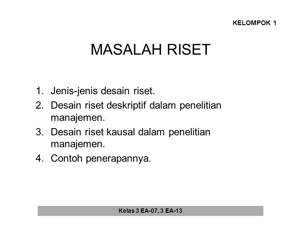 MASALAH RISET 1.Jenis-jenis desain riset.2.Desain riset deskriptif dalam penelitian manajemen.