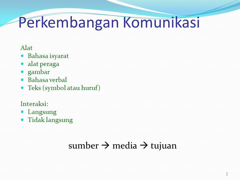 Perkembangan Komunikasi Alat Bahasa isyarat alat peraga gambar Bahasa verbal Teks (symbol atau huruf) Interaksi: Langsung Tidak langsung sumber  media  tujuan 2