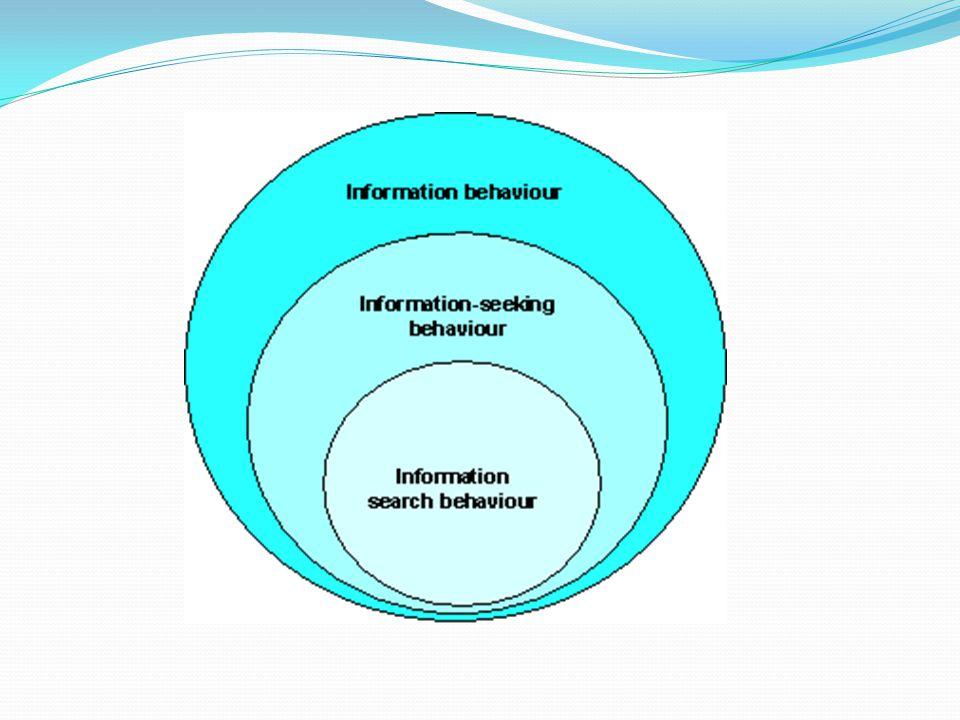 III INFRASTRUKTUR TI PENELUSURAN INFORMASI Menekankan pada bagaimana dan dengan apa data/informasi mengalir (isi informasi, proses komunikasi), apakah: 1.