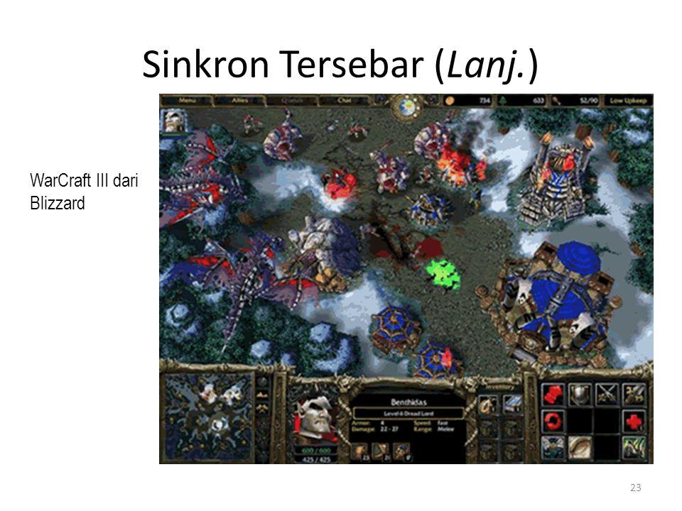 Sinkron Tersebar (Lanj.) Polycom Live 200p 24