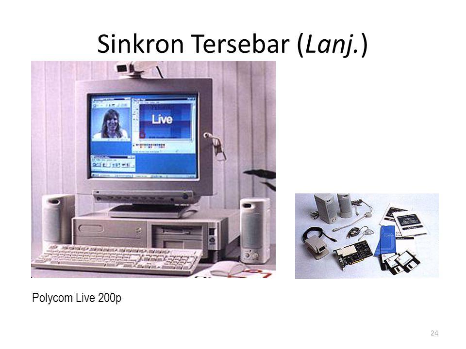 Source: Wikipedia. Skype 1.0 Skype 25