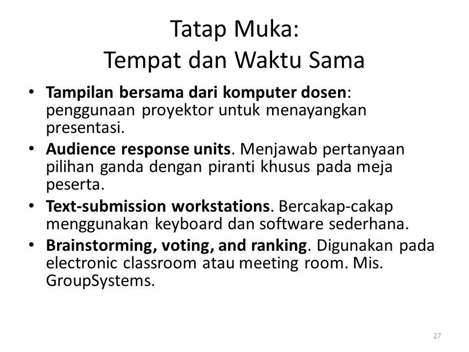 Tatap Muka (Lanj.) GDSS Lab, Lappeenranta University of Technology, Finlandia menggunakan GroupSystems 28