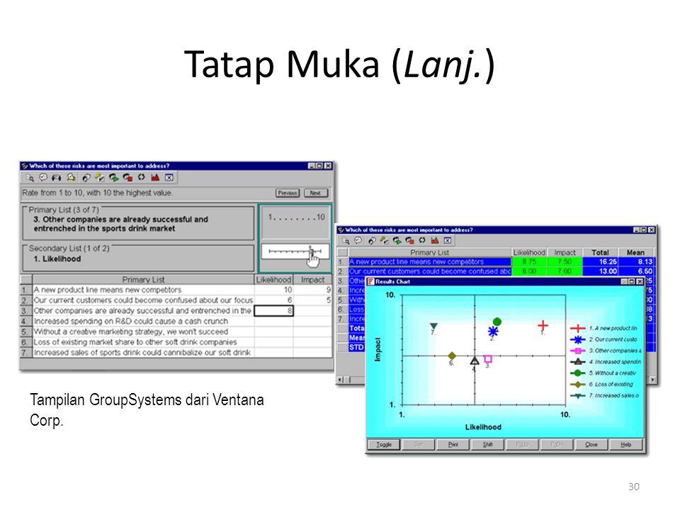Tatap Muka (Lanj.) Tampilan GroupSystems dari Ventana Corp. 30