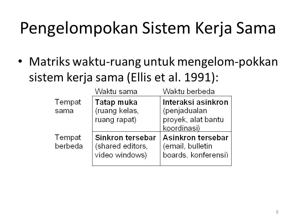 CSCW Matrix Source: Wikipedia.Johansen, 1988 in Baecker, R.M.; Others, (1995).