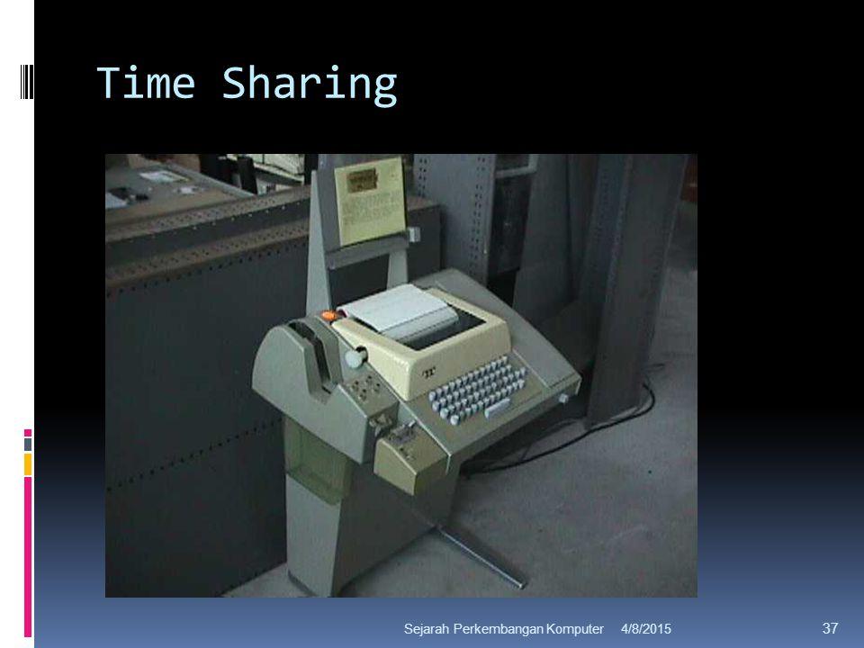 Time Sharing 4/8/2015Sejarah Perkembangan Komputer 37