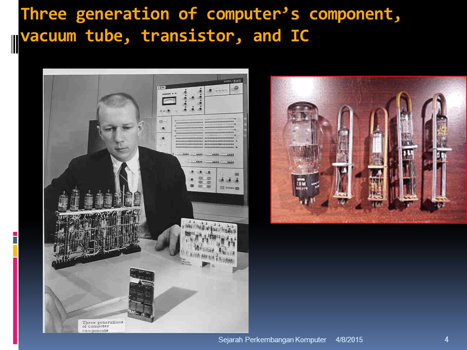 Three generation of computer's component, vacuum tube, transistor, and IC 4/8/2015Sejarah Perkembangan Komputer 4