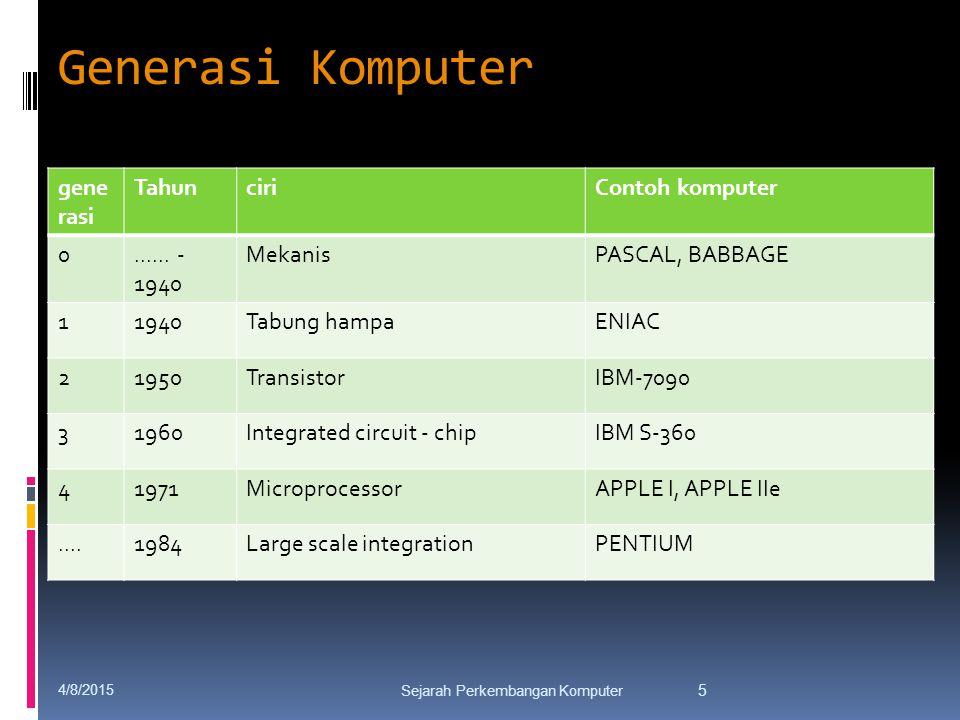 Generasi Komputer 4/8/2015 Sejarah Perkembangan Komputer 5 gene rasi TahunciriContoh komputer 0......