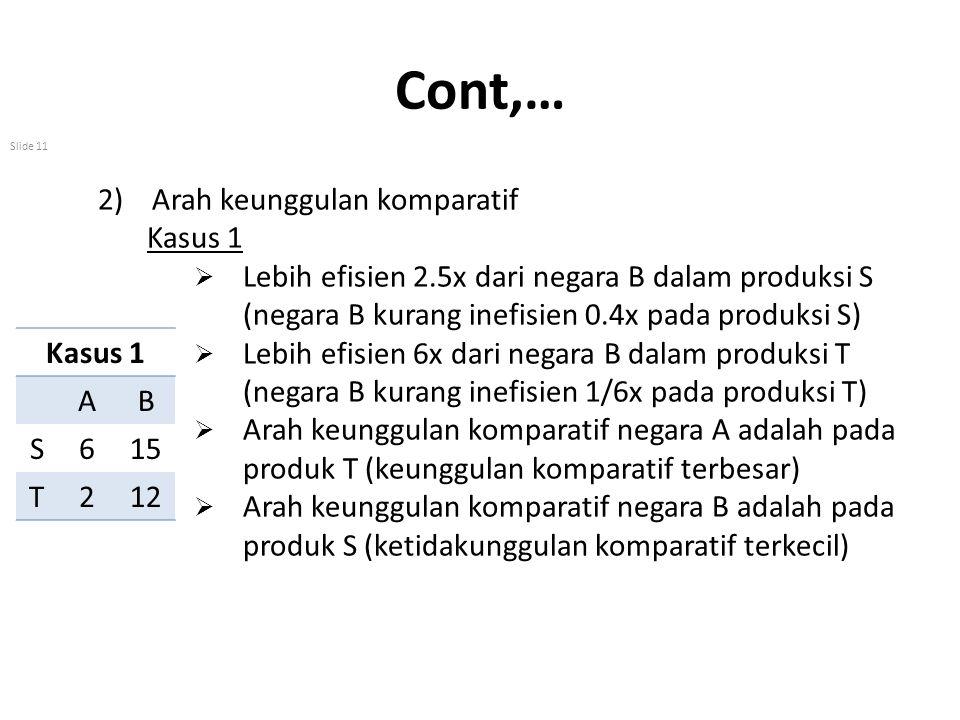 Cont,… Slide 11 2)Arah keunggulan komparatif Kasus 1  Lebih efisien 2.5x dari negara B dalam produksi S (negara B kurang inefisien 0.4x pada produksi