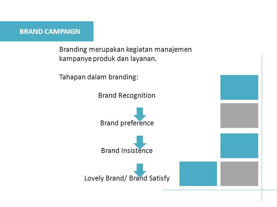 BRAND CAMPAIGN Branding merupakan kegiatan manajemen kampanye produk dan layanan.