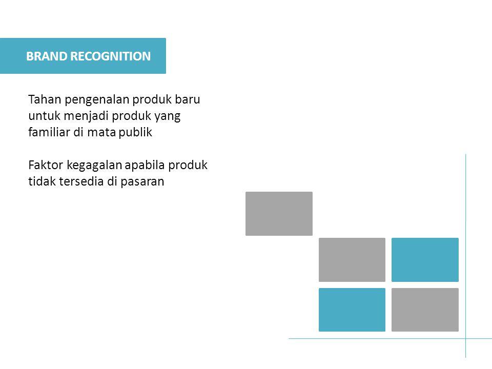 BRAND RECOGNITION Tahan pengenalan produk baru untuk menjadi produk yang familiar di mata publik Faktor kegagalan apabila produk tidak tersedia di pasaran