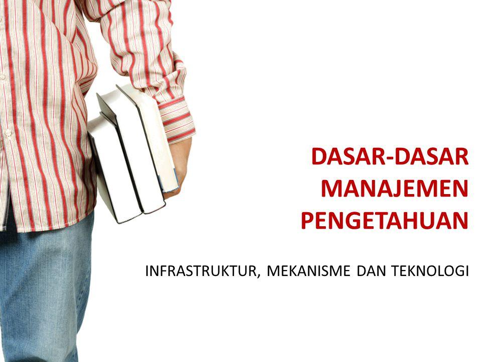 TEKNOLOGI MP Teknologi MP adalah teknologi informasi yang dapat digunakan untuk memfasilitasi manajemen pengetahuan.