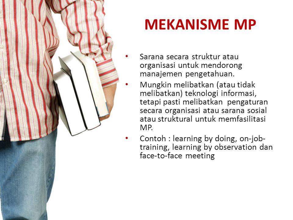 MEKANISME MP Sarana secara struktur atau organisasi untuk mendorong manajemen pengetahuan. Mungkin melibatkan (atau tidak melibatkan) teknologi inform