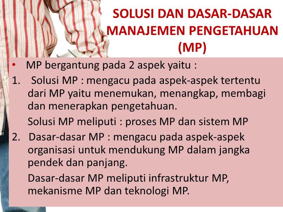 SOLUSI DAN DASAR-DASAR MANAJEMEN PENGETAHUAN (MP) MP bergantung pada 2 aspek yaitu : 1. Solusi MP : mengacu pada aspek-aspek tertentu dari MP yaitu me