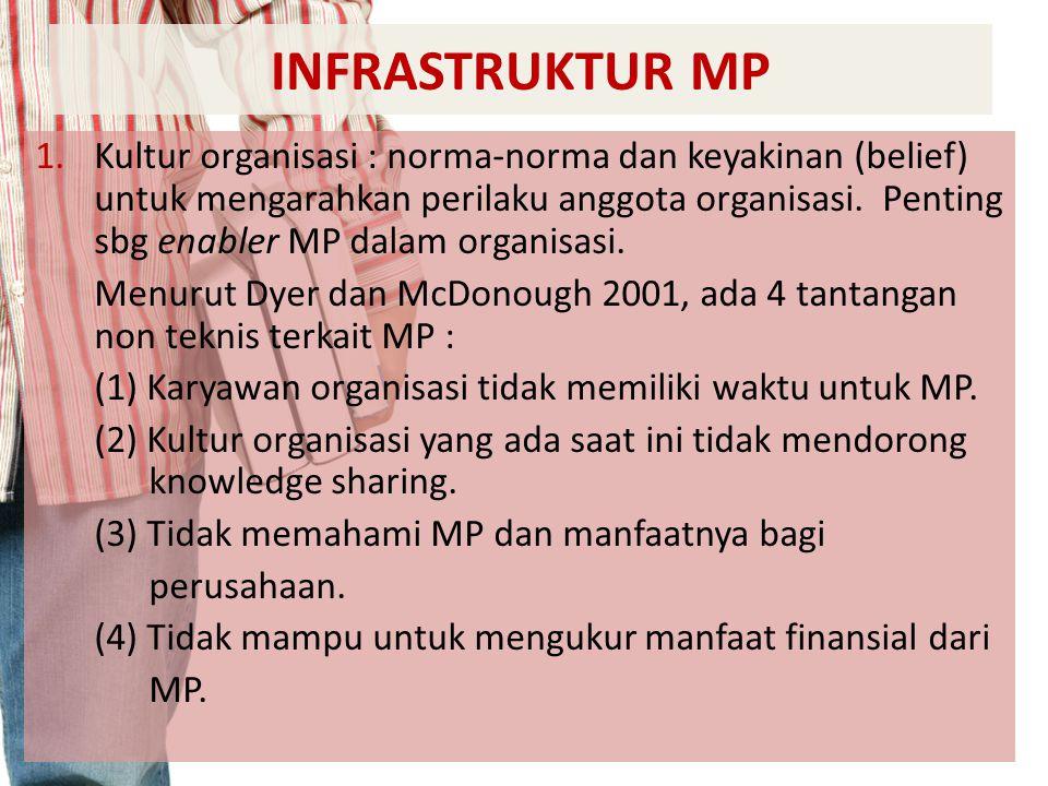 INFRASTRUKTUR MP 1.Kultur organisasi : norma-norma dan keyakinan (belief) untuk mengarahkan perilaku anggota organisasi. Penting sbg enabler MP dalam