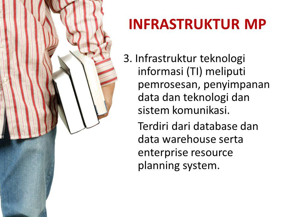 INFRASTRUKTUR MP 3. Infrastruktur teknologi informasi (TI) meliputi pemrosesan, penyimpanan data dan teknologi dan sistem komunikasi. Terdiri dari dat