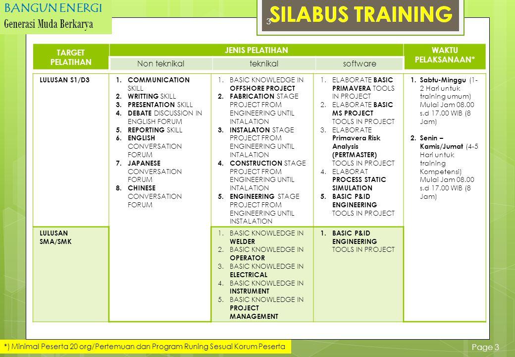 SILABUS TRAINING BANGUN ENERGI Generasi Muda Berkarya LULUSAN S1/D3 1. COMMUNICATION SKILL 2. WRITTING SKILL 3. PRESENTATION SKILL 4. DEBATE DISCUSSIO