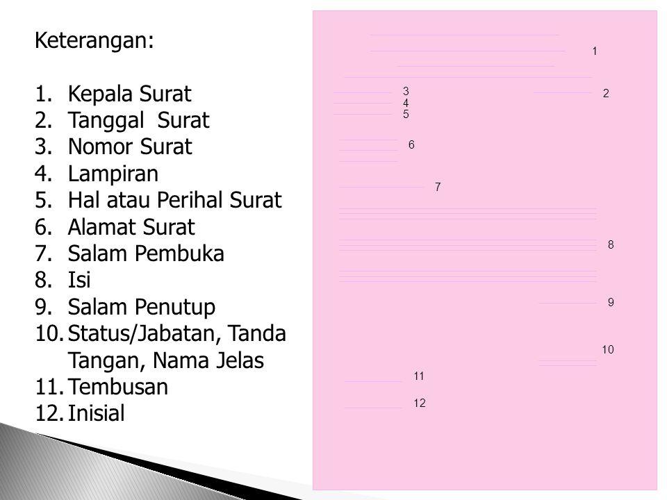 7 A.BENTUK LURUS PENUH/ FULL BLOCK STYLE B.