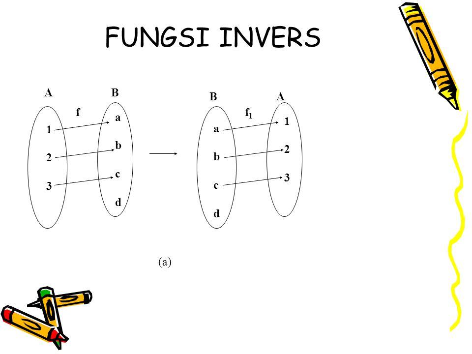 FUNGSI INVERS 123123 f abcdabcd 123123 f1f1 abcdabcd (a) AB BA