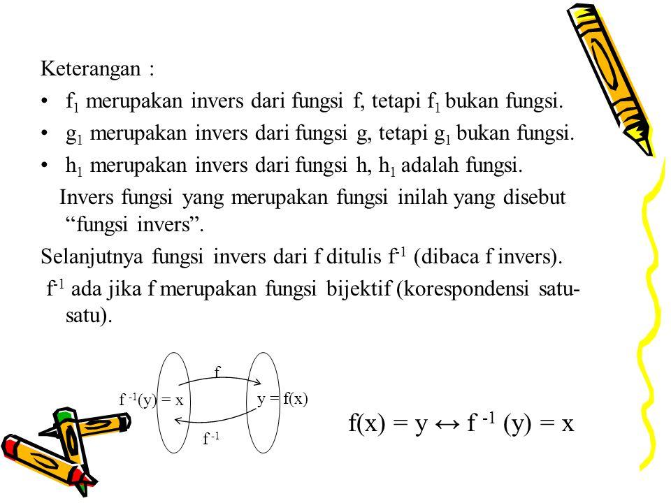 Keterangan : f 1 merupakan invers dari fungsi f, tetapi f 1 bukan fungsi. g 1 merupakan invers dari fungsi g, tetapi g 1 bukan fungsi. h 1 merupakan i