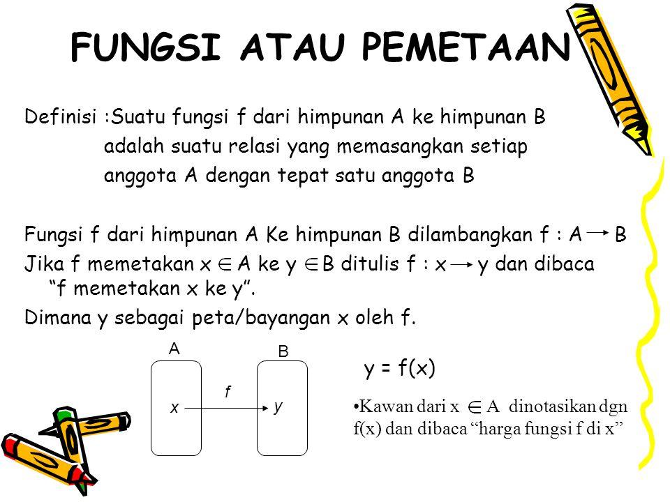 FUNGSI ATAU PEMETAAN Definisi :Suatu fungsi f dari himpunan A ke himpunan B adalah suatu relasi yang memasangkan setiap anggota A dengan tepat satu an