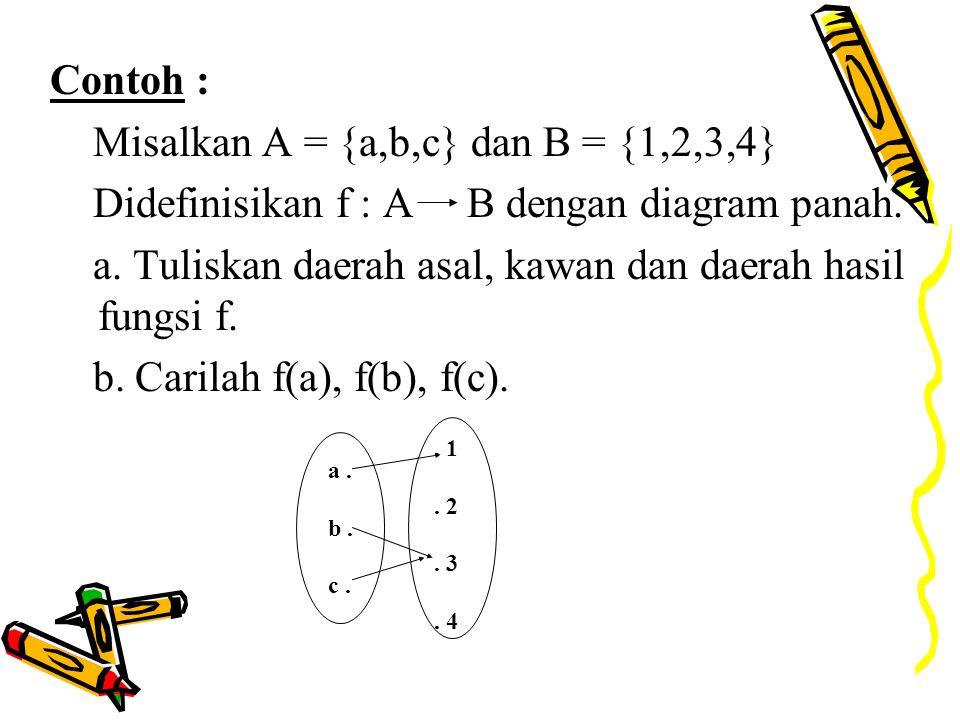 Contoh : Misalkan A = {a,b,c} dan B = {1,2,3,4} Didefinisikan f : A B dengan diagram panah. a. Tuliskan daerah asal, kawan dan daerah hasil fungsi f.