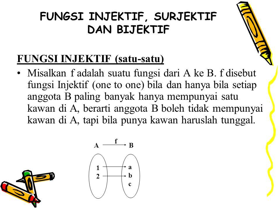 FUNGSI INJEKTIF, SURJEKTIF DAN BIJEKTIF FUNGSI INJEKTIF (satu-satu) Misalkan f adalah suatu fungsi dari A ke B. f disebut fungsi Injektif (one to one)