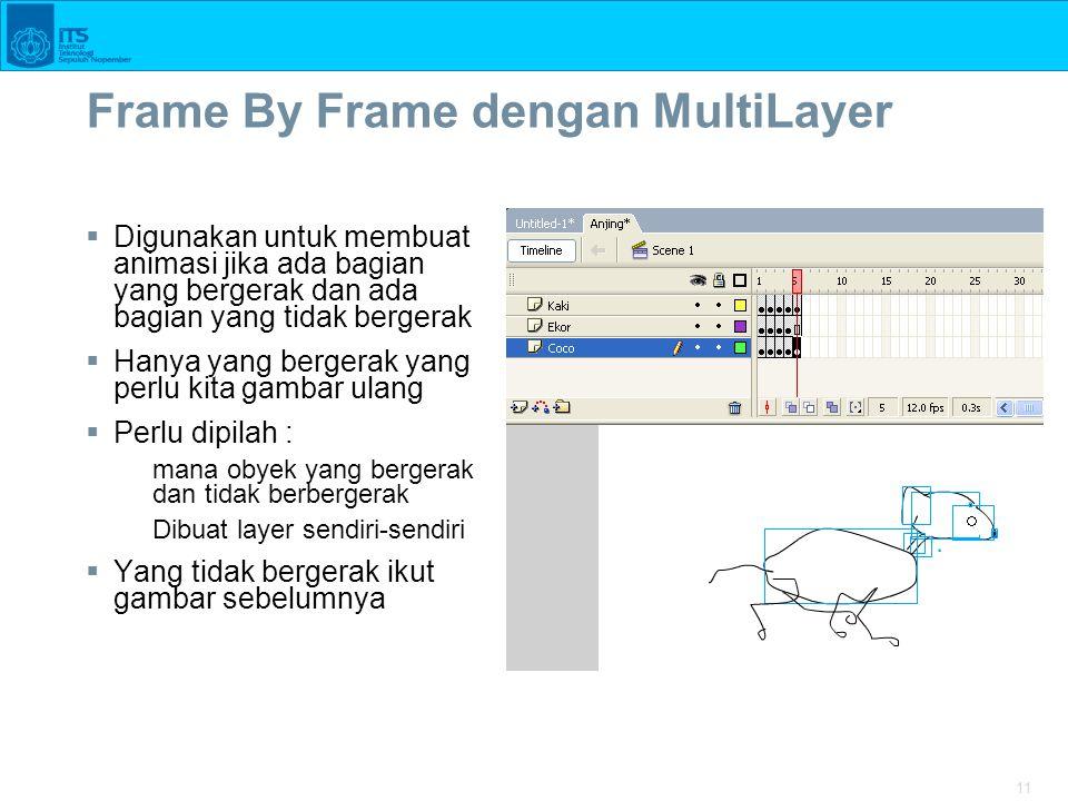 11 Frame By Frame dengan MultiLayer  Digunakan untuk membuat animasi jika ada bagian yang bergerak dan ada bagian yang tidak bergerak  Hanya yang bergerak yang perlu kita gambar ulang  Perlu dipilah : mana obyek yang bergerak dan tidak berbergerak Dibuat layer sendiri-sendiri  Yang tidak bergerak ikut gambar sebelumnya