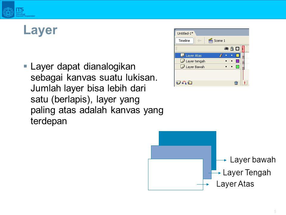 5 Layer  Layer dapat dianalogikan sebagai kanvas suatu lukisan. Jumlah layer bisa lebih dari satu (berlapis), layer yang paling atas adalah kanvas ya