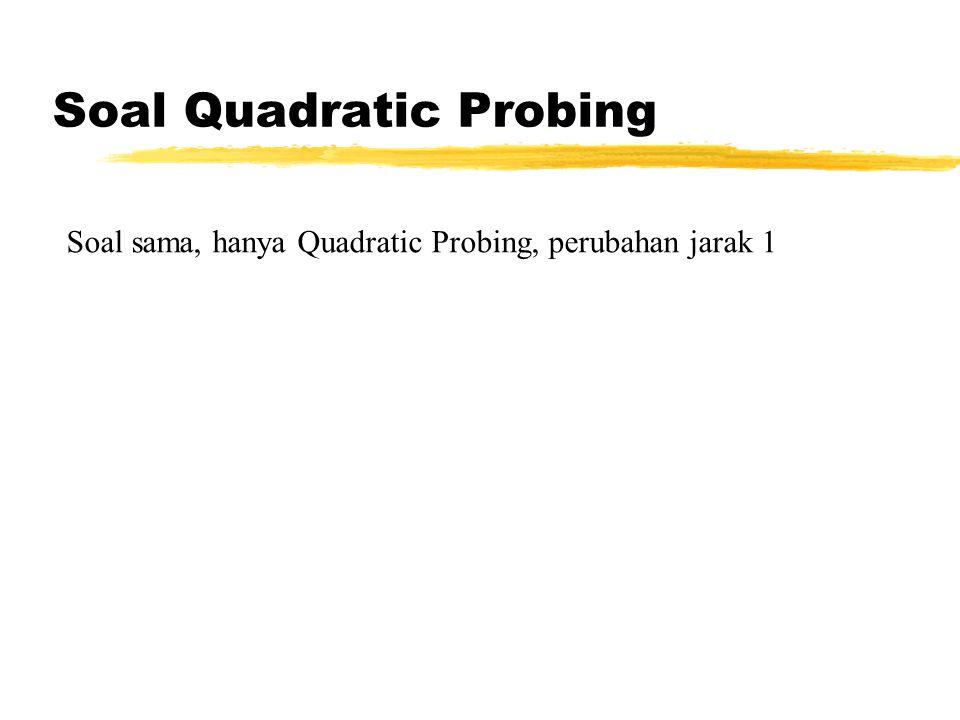 Soal Quadratic Probing Soal sama, hanya Quadratic Probing, perubahan jarak 1
