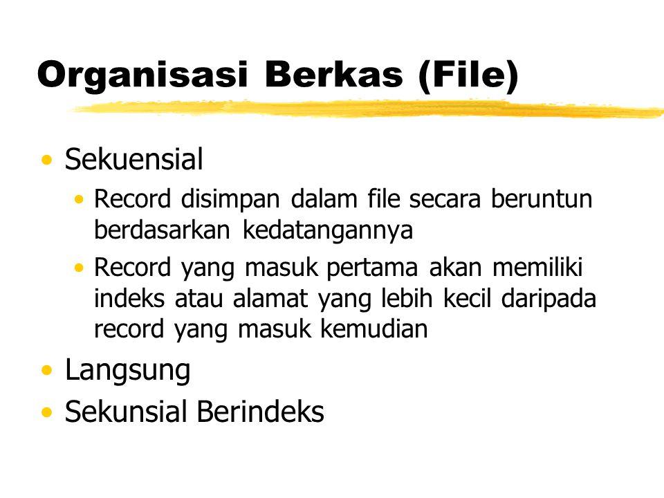 Organisasi Berkas (File) Sekuensial Record disimpan dalam file secara beruntun berdasarkan kedatangannya Record yang masuk pertama akan memiliki indek