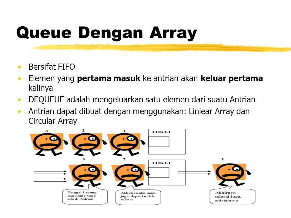 Queue Dengan Array Bersifat FIFO Elemen yang pertama masuk ke antrian akan keluar pertama kalinya DEQUEUE adalah mengeluarkan satu elemen dari suatu A