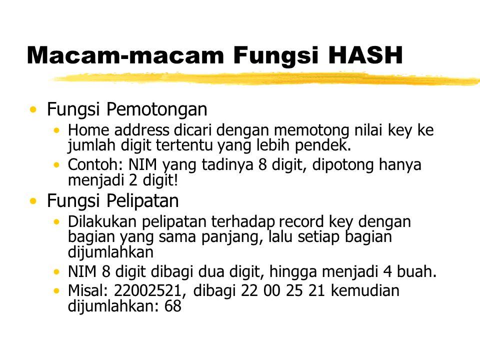 Macam-macam Fungsi HASH Fungsi Pemotongan Home address dicari dengan memotong nilai key ke jumlah digit tertentu yang lebih pendek. Contoh: NIM yang t