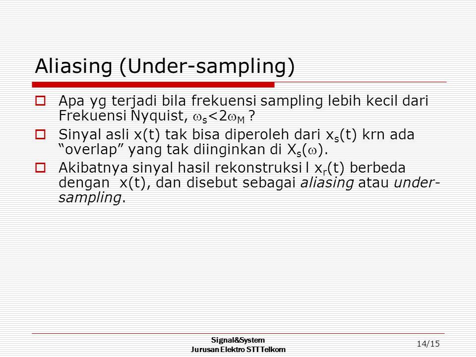 Signal&System Jurusan Elektro STT Telkom 14/15 Aliasing (Under-sampling)  Apa yg terjadi bila frekuensi sampling lebih kecil dari Frekuensi Nyquist,