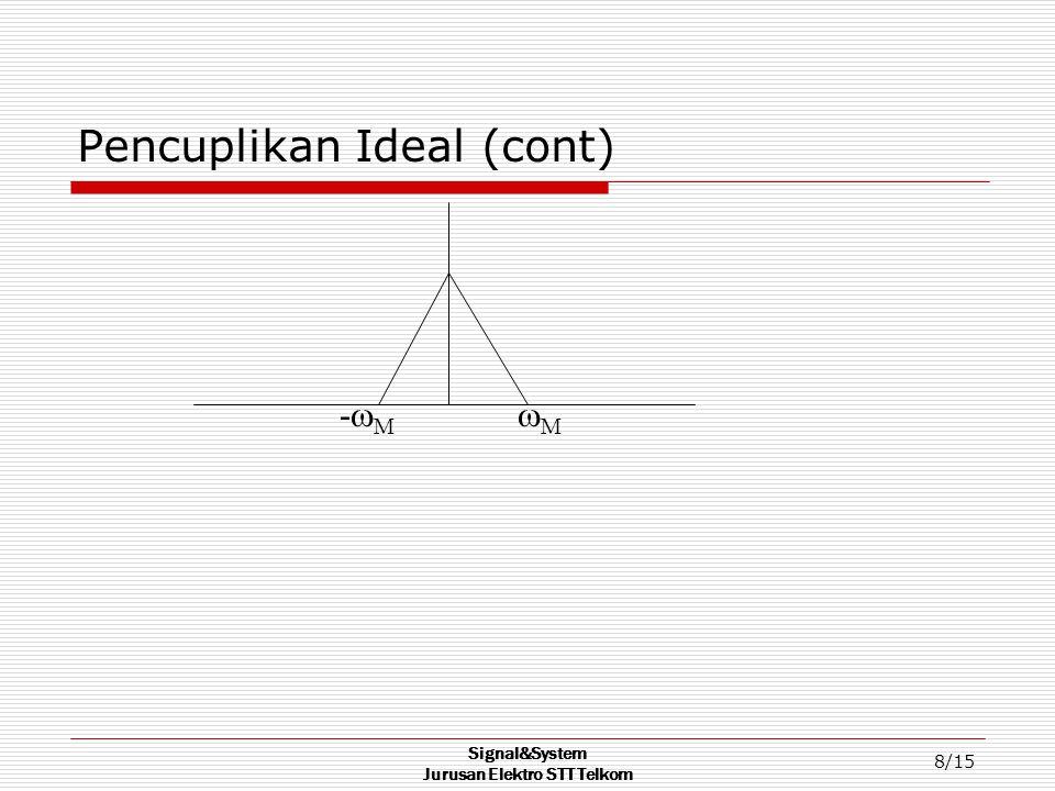 Signal&System Jurusan Elektro STT Telkom 8/15 Pencuplikan Ideal (cont) -M-M MM