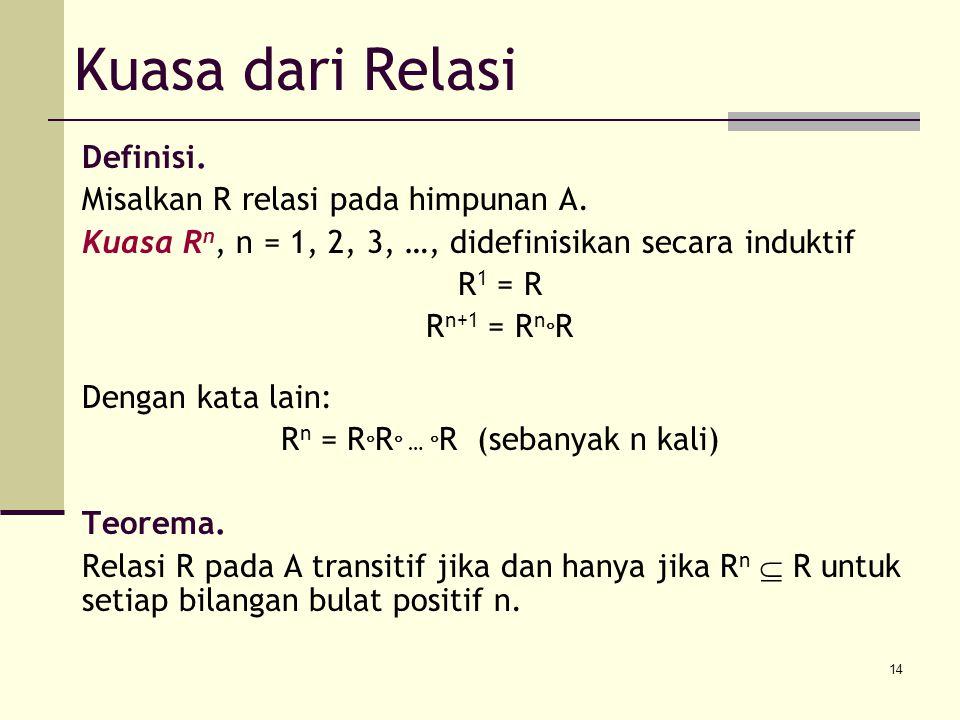 14 Kuasa dari Relasi Definisi. Misalkan R relasi pada himpunan A. Kuasa R n, n = 1, 2, 3, …, didefinisikan secara induktif R 1 = R R n+1 = R n  R Den