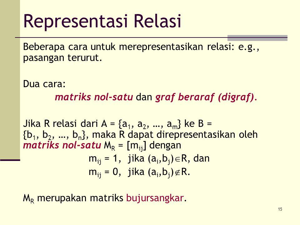 15 Representasi Relasi Beberapa cara untuk merepresentasikan relasi: e.g., pasangan terurut. Dua cara: matriks nol-satu dan graf beraraf (digraf). Jik