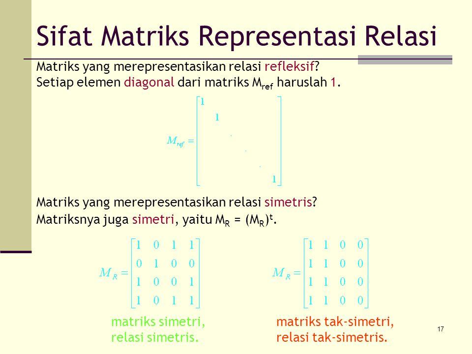 17 Matriks yang merepresentasikan relasi refleksif? Setiap elemen diagonal dari matriks M ref haruslah 1. Sifat Matriks Representasi Relasi Matriks ya