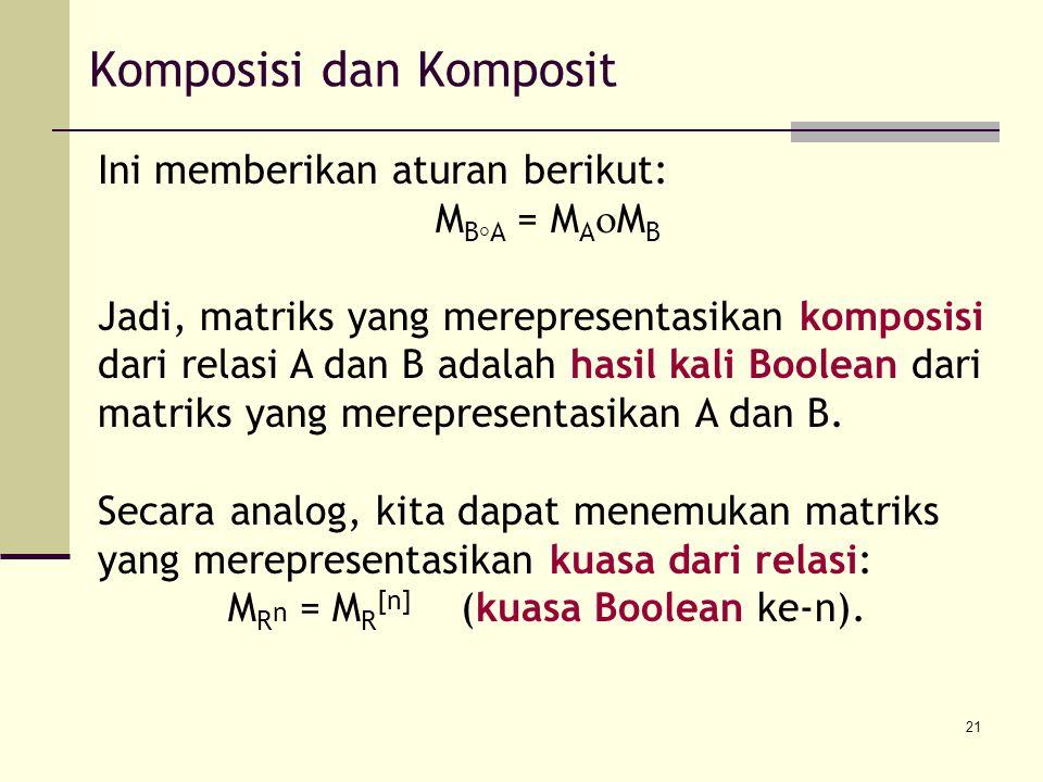 21 Komposisi dan Komposit Ini memberikan aturan berikut: M B  A = M A  M B Jadi, matriks yang merepresentasikan komposisi dari relasi A dan B adalah