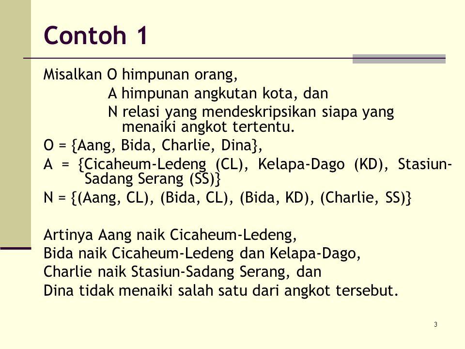 3 Contoh 1 Misalkan O himpunan orang, A himpunan angkutan kota, dan N relasi yang mendeskripsikan siapa yang menaiki angkot tertentu. O = {Aang, Bida,