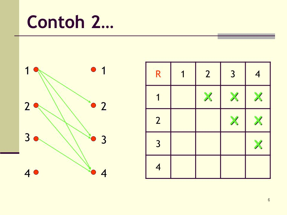 6 R1234 1 2 3 4 11 2 3 4 2 3 4 XXX XX X Contoh 2…