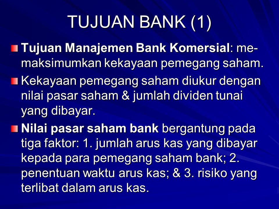 TUJUAN BANK (1) Tujuan Manajemen Bank Komersial: me- maksimumkan kekayaan pemegang saham.