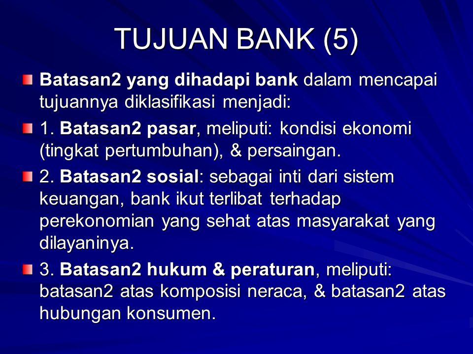 TUJUAN BANK (5) Batasan2 yang dihadapi bank dalam mencapai tujuannya diklasifikasi menjadi: 1.
