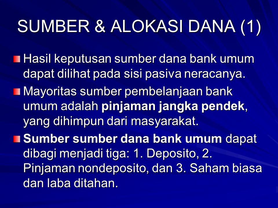 SUMBER & ALOKASI DANA (1) Hasil keputusan sumber dana bank umum dapat dilihat pada sisi pasiva neracanya.